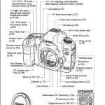canon-5d-mark-ii-manuale-2